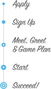 How the signup process for personal training works