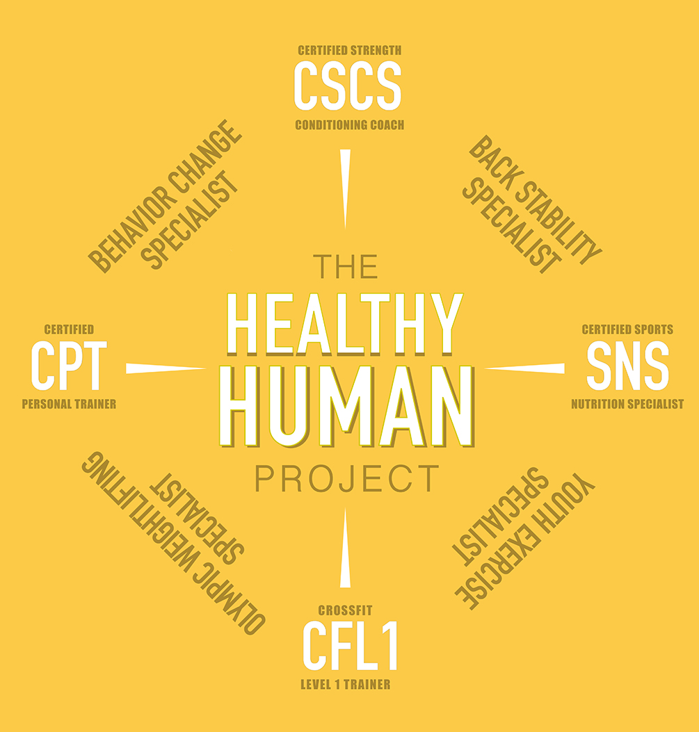 The Healthy Human Project Mobile Banner